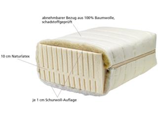 Naturlatex-Matratze 90x200 cm (mittelweich)